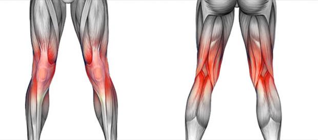 bol u kolenu sa unutrasnje strane